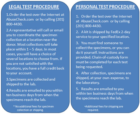 Hair Alcohol Abuse Testing Procedure: Legal vs Personal